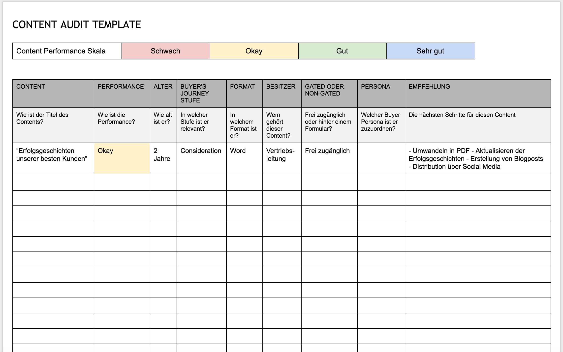 Content Audit Template Beispiel