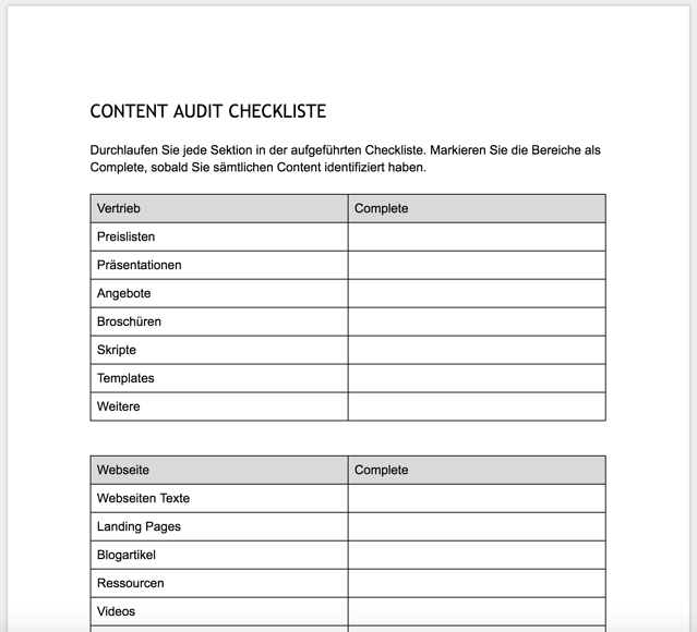Content Audit Checkliste
