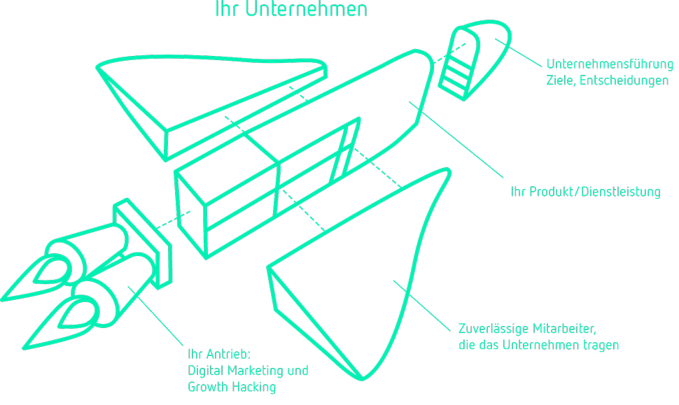 unternehmen-marketing
