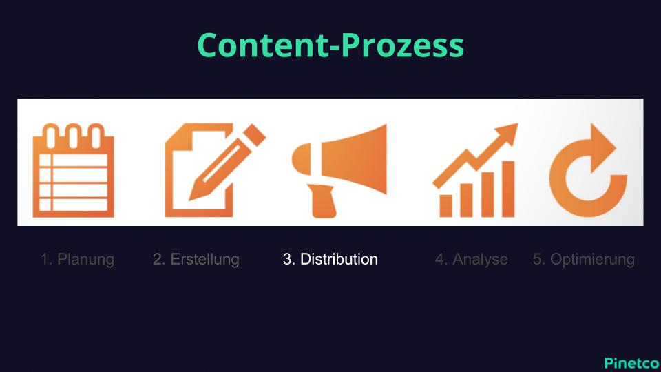 Content-Prozess - Distribution.jpg
