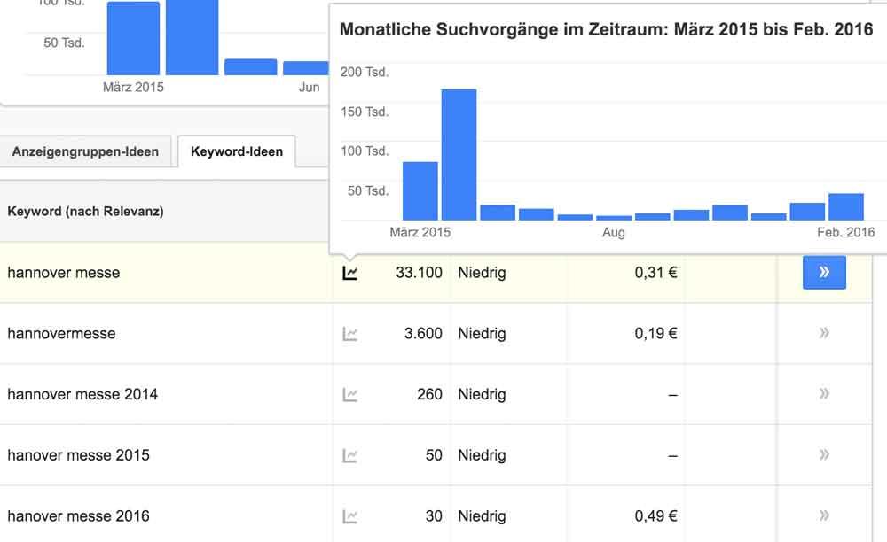 1-hannover-messe-suchvolumen.jpg